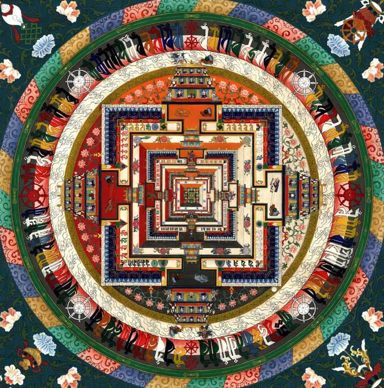 Kalachakra Mandala - Kala Process to Shrink Time